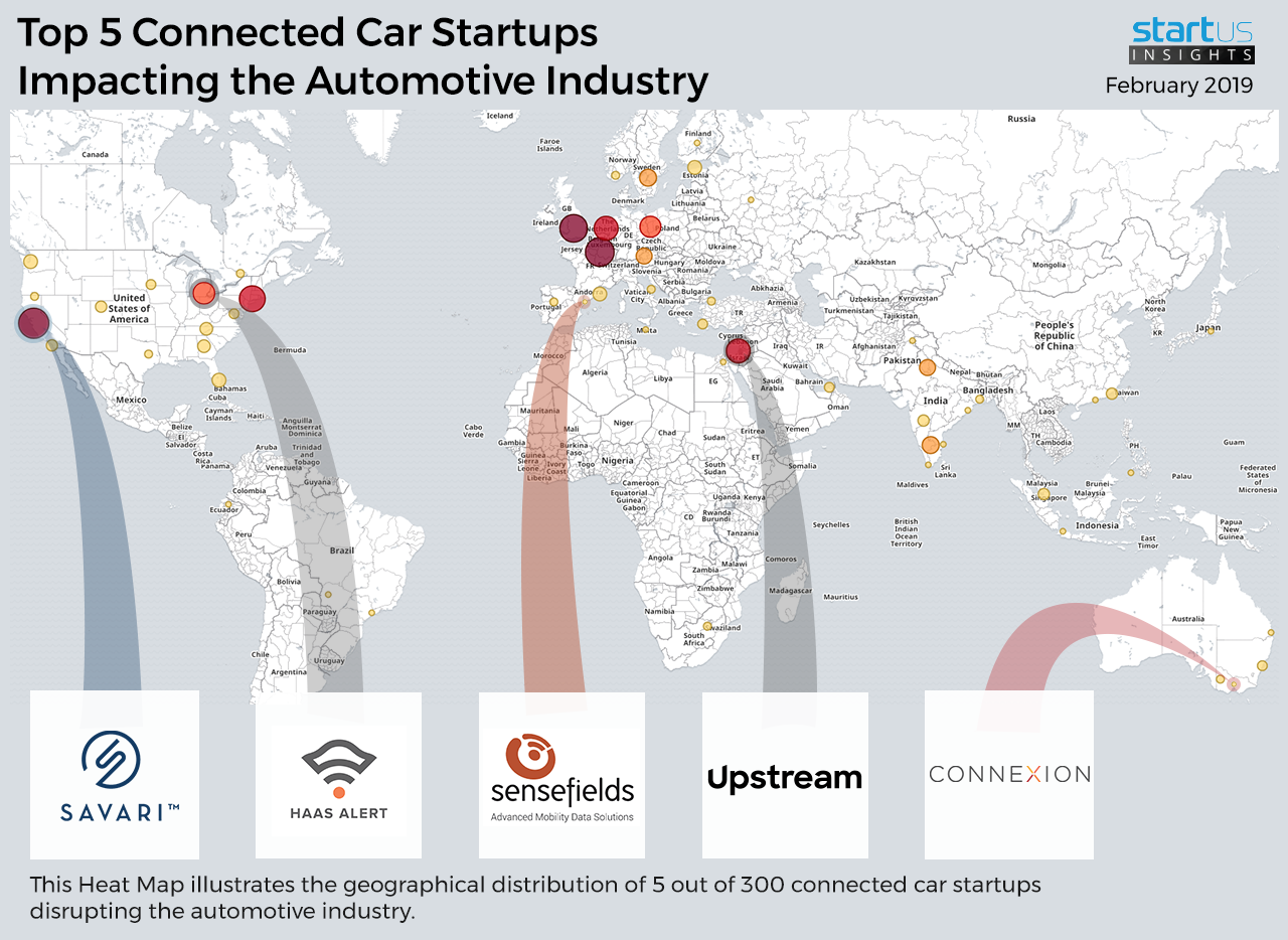 To Watch: 5 High-Potential Connected Car Startups In Automotive
