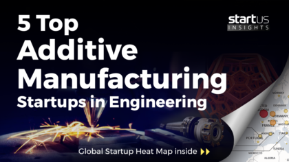 5 Top Additive Manufacturing Startups Impacting Engineering